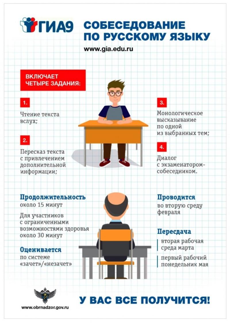 Собеседование по русскому языку включает 4 задания: Чтение текста вслух; пересказ текста; монолог; диалог